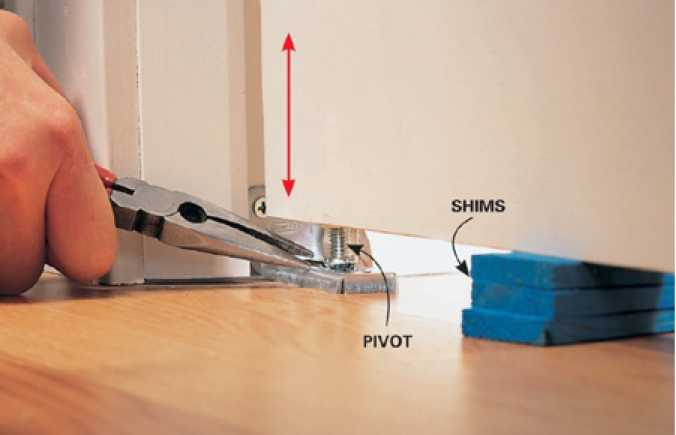 Sliding Door Repairs How To Tune Up Closet Doors Diy