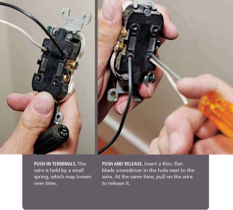 Push-in Backwire Terminals