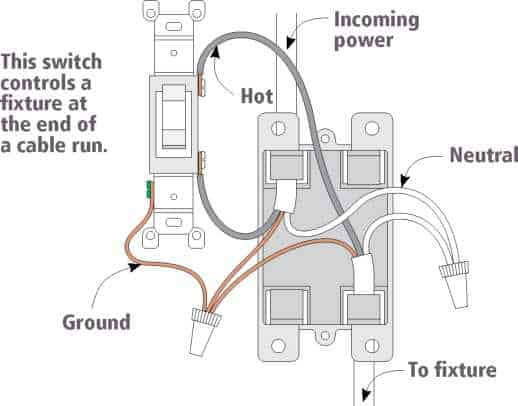 leviton double pole switch wiring diagram leviton leviton double pole switch wiring diagram leviton auto wiring on leviton double pole switch wiring diagram