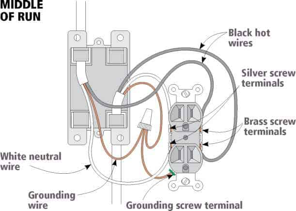 Middle Of Run Outlet Wiring Diagram